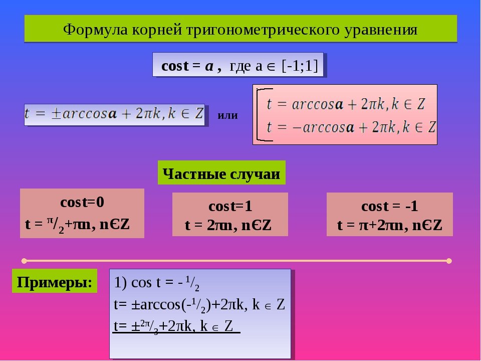 Формулa корней тригонометрического уравнения cost = а , где а  [-1;1] или Ча...