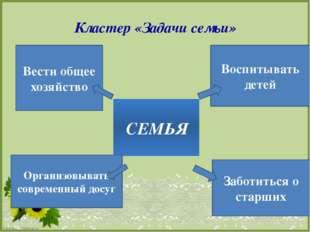 Кластер «Задачи семьи» СЕМЬЯ Вести общее хозяйство Организовывать современный