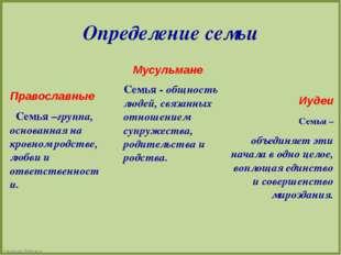 Определение семьи Православные Семья –группа, основанная на кровном родстве,