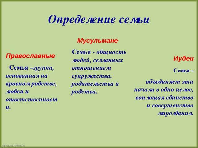 Определение семьи Православные Семья –группа, основанная на кровном родстве,...