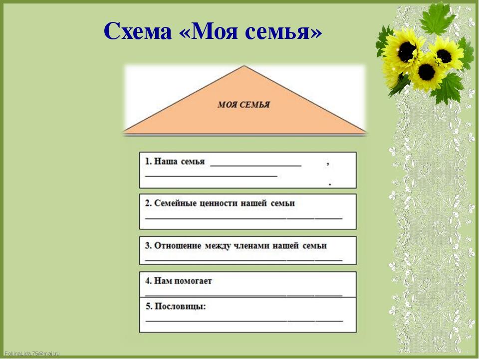 Схема «Моя семья» FokinaLida.75@mail.ru
