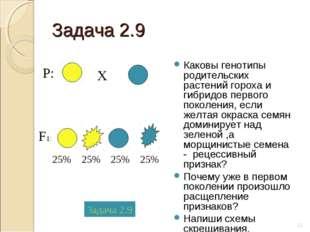Задача 2.9 Каковы генотипы родительских растений гороха и гибридов первого по