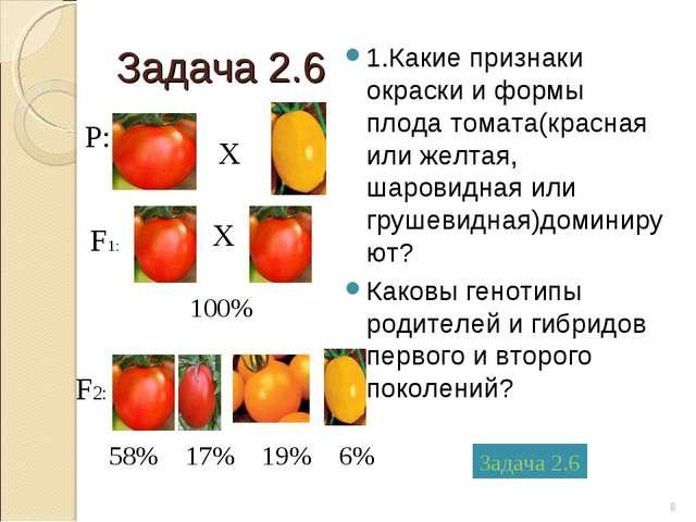Задача 2.6 1.Какие признаки окраски и формы плода томата(красная или желтая,...
