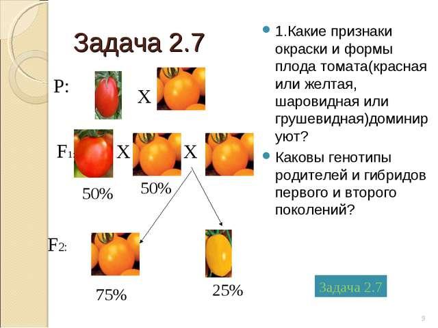 Задача 2.7 1.Какие признаки окраски и формы плода томата(красная или желтая,...