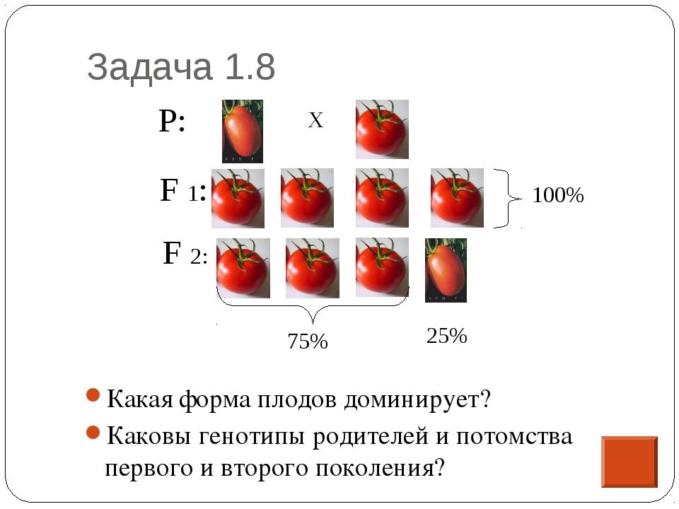 Задача 1.8 Какая форма плодов доминирует? Каковы генотипы родителей и потомст...