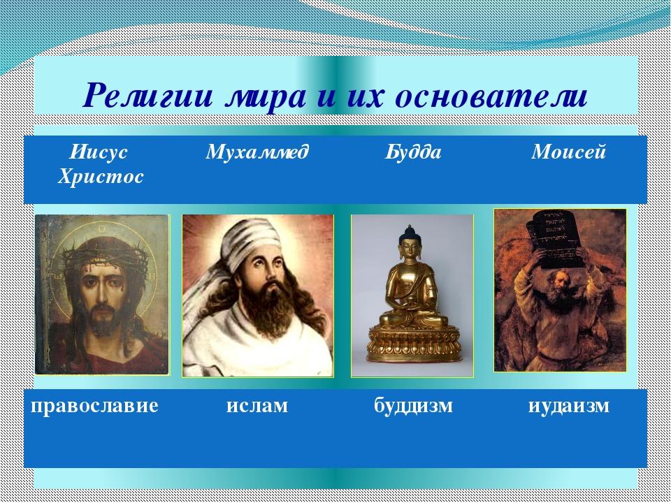 Религии мира и их основатели православие ислам буддизм иудаизм Иисус Христос...