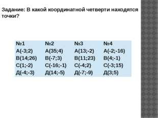 Задание: В какой координатной четверти находятся точки? №1 №2 №3 №4 А(-3;2) А