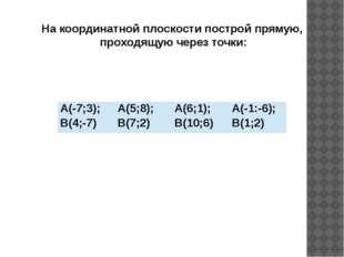 На координатной плоскости построй прямую, проходящую через точки: А(-7;3); В(