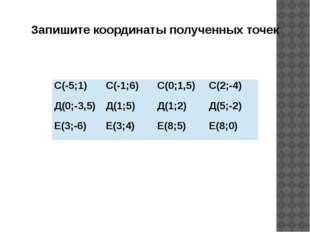 Запишите координаты полученных точек С(-5;1) С(-1;6) С(0;1,5) С(2;-4) Д(0;-3,