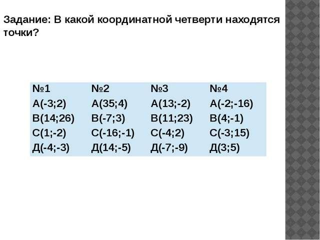 Задание: В какой координатной четверти находятся точки? №1 №2 №3 №4 А(-3;2) А...