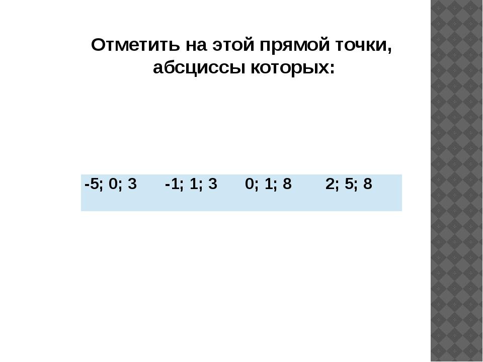 Отметить на этой прямой точки, абсциссы которых: -5; 0; 3 -1; 1; 3 0; 1; 8 2;...