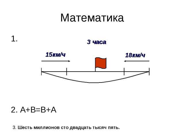 Математика 1. 2. А+В=В+А 3. Шесть миллионов сто двадцать тысяч пять.