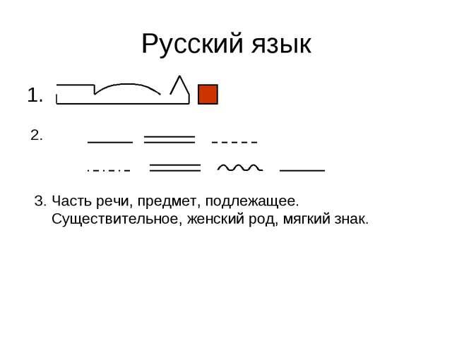 Русский язык 1. 2. 3. Часть речи, предмет, подлежащее. Существительное, женск...