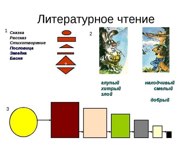 Литературное чтение  Сказка Рассказ  Стихотворение Пословица Загадка Басня...
