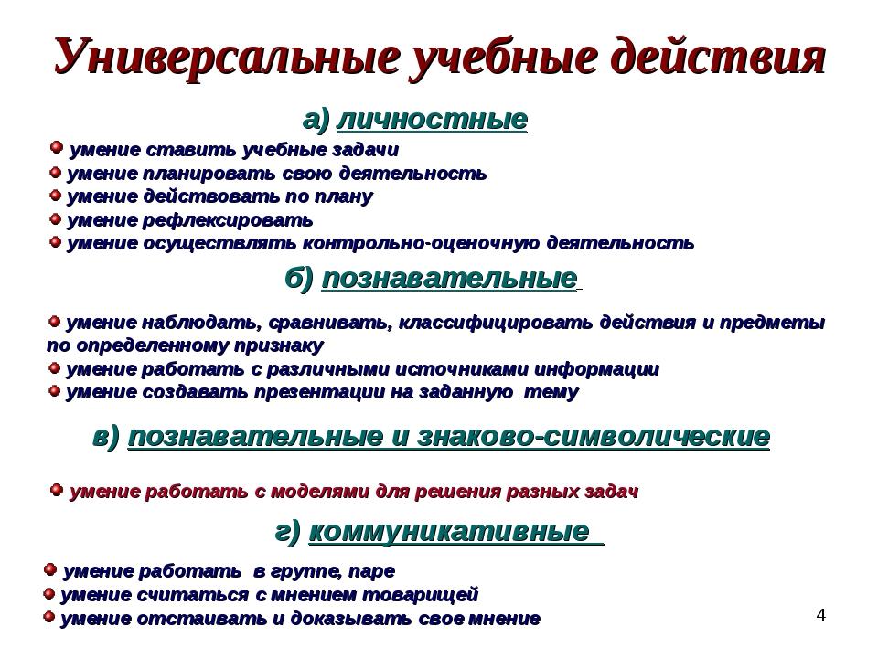 * Универсальные учебные действия а) личностные умение ставить учебные задачи...