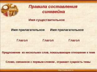 Правила составления синквейна Имя прилагательное Имя прилагательное Глагол Гл