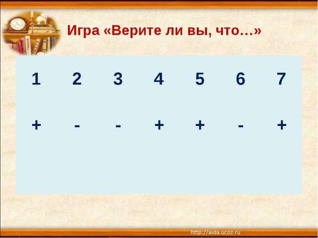 Игра «Верите ли вы, что…» 1234567 +--++-+