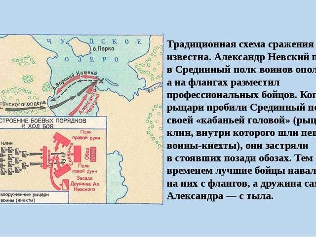 Традиционная схема сражения хорошо известна. Александр Невский поставил вСре...