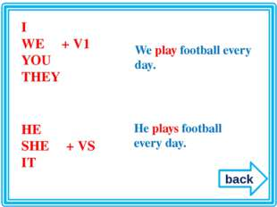 I DO + WE + V1 YOU THEY HE DOES + SHE + V IT Do we play football every day?