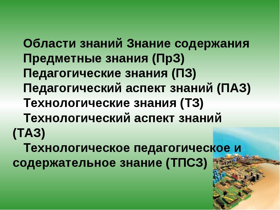 Области знаний Знание содержания Предметные знания (ПрЗ) Педагогические знани...