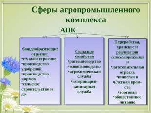 Сферы агропромышленного комплекса АПК Фондообразующие отрасли: с/х маш-строен