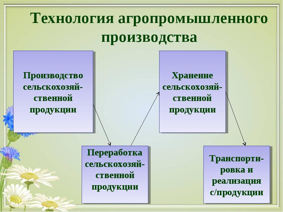 Технология агропромышленного производства Производство сельскохозяй- ственной...