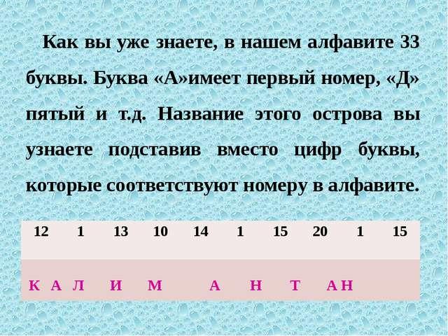 Как вы уже знаете, в нашем алфавите 33 буквы. Буква «А»имеет первый номер, «Д...