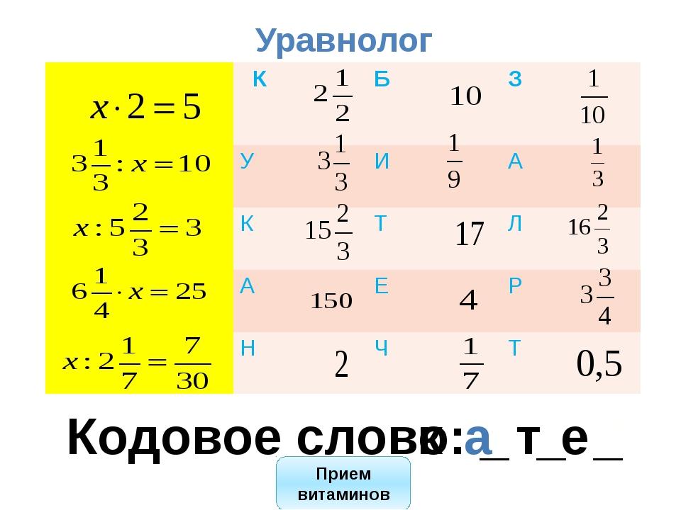 Картинки с сайта учителя математики Савченко Елены Михайловны http://le-savc...
