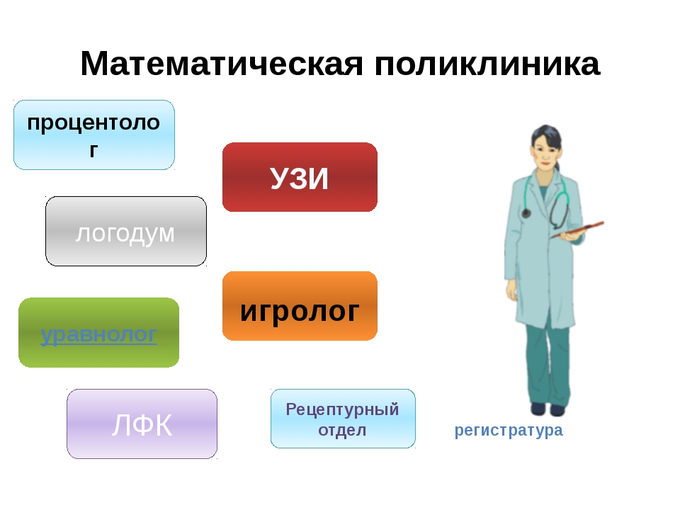 Диагностическая карта учеников   регистратура Результаты приема специалисто...