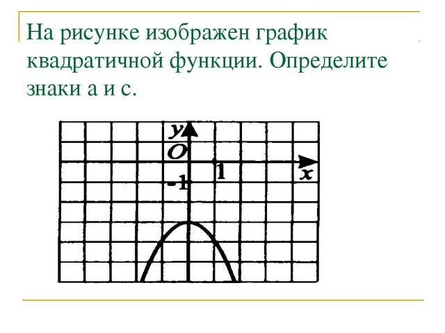 На рисунке изображен график квадратичной функции. Определите знаки а и с.