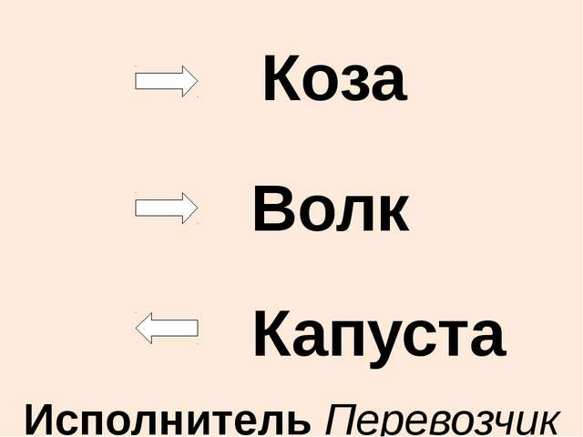 Коза Волк Капуста Исполнитель Перевозчик