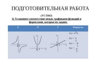 ПОДГОТОВИТЕЛЬНАЯ РАБОТА (УСТНО) 3) Установите соответствие между графиками фу
