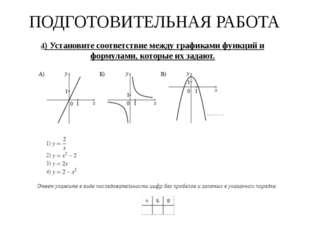 4) Установите соответствие между графиками функций и формулами, которые их за