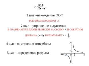 1 шаг –нахождение ООФ х+2 2х +х У = 2 В ЗНАМЕНАТЕЛЕ ДРОБИ ВЫНЕСЕМ ЗА СКОБКУ