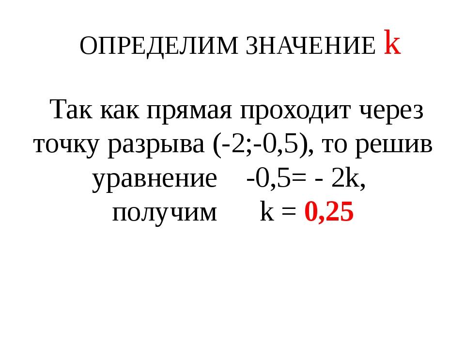 ОПРЕДЕЛИМ ЗНАЧЕНИЕ k Так как прямая проходит через точку разрыва (-2;-0,5),...