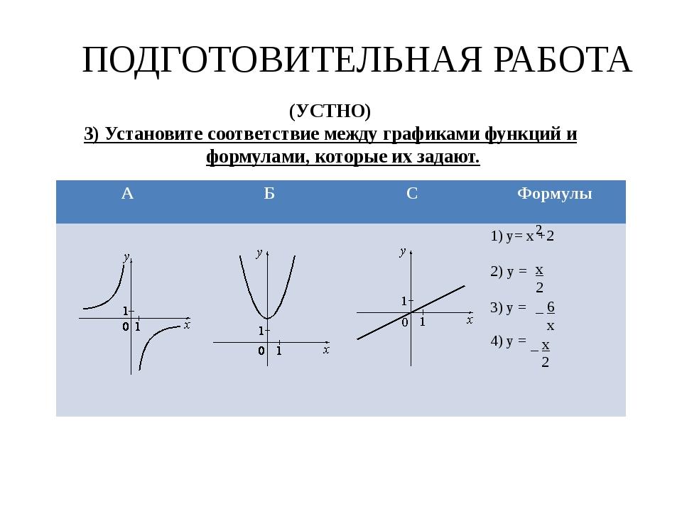 ПОДГОТОВИТЕЛЬНАЯ РАБОТА (УСТНО) 3) Установите соответствие между графиками фу...