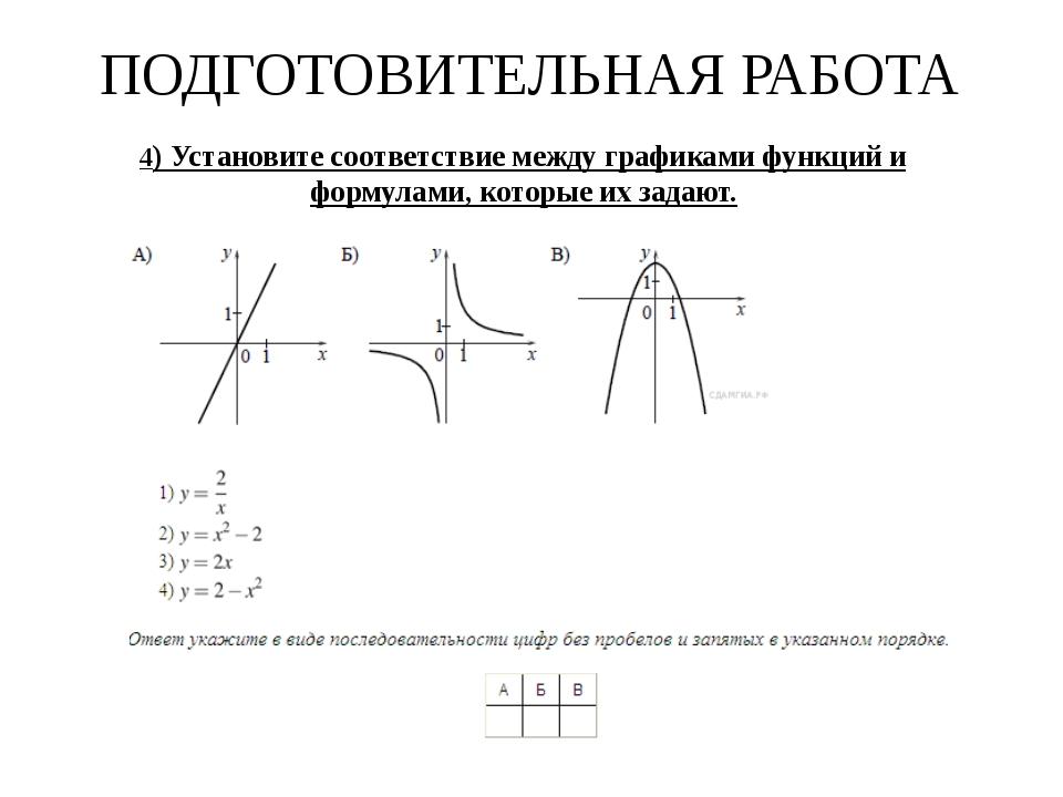 4) Установите соответствие между графиками функций и формулами, которые их за...