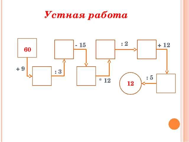 Устная работа 60 60 + 9 : 3 - 15 * 12 : 2 + 12 : 5 12