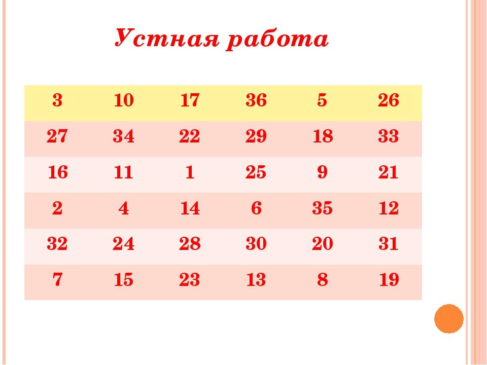 Устная работа 3 10 17 36 5 26 27 34 22 29 18 33 16 11 1 25 9 21 2 4 14 6 35 1...