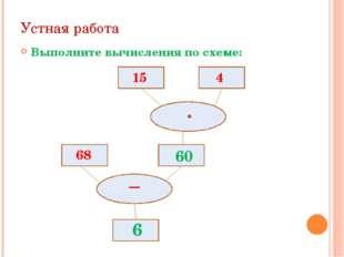 Устная работа Выполните вычисления по схеме: 15 4 68 60 6