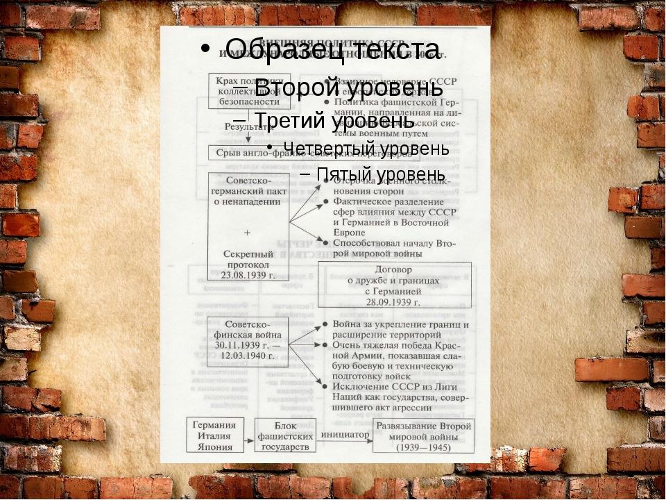 Раппальский договор Договор предусматривал немедленное восстановление в полно...