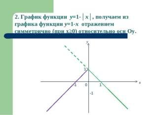x y 0 -1 1 -1 1 2. График функции y=1-│x│, получаем из графика функции y=1-x