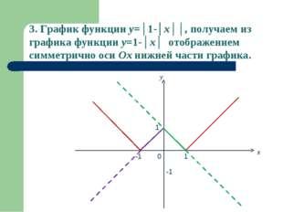 x y 0 -1 1 -1 1 3. График функции y=│1-│x││, получаем из графика функции y=1-