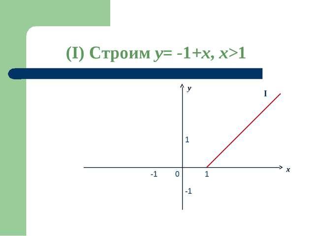 x 0 -1 1 -1 1 y I (I) Строим y= -1+x, x>1