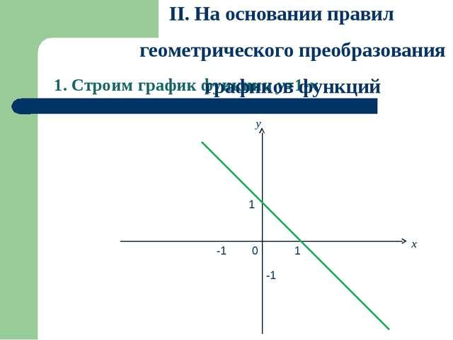x y 0 -1 1 -1 1 1. Строим график функции y=1-x II. На основании правил геомет...