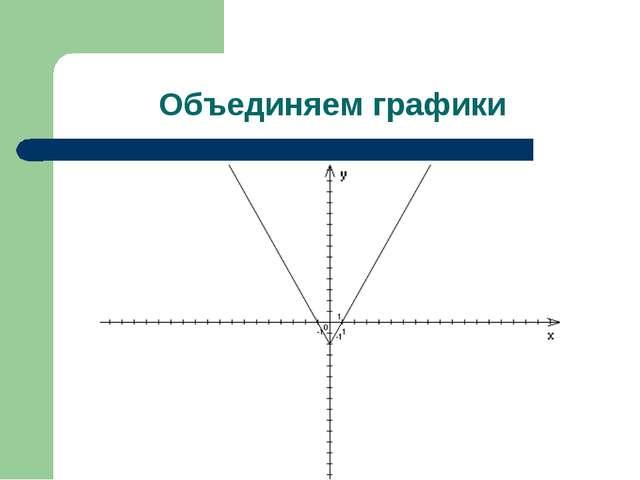 Объединяем графики