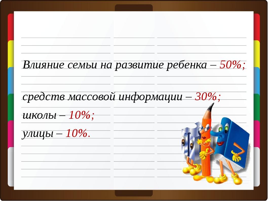 Влияние семьи на развитие ребенка – 50%; средств массовой информации – 30%;...