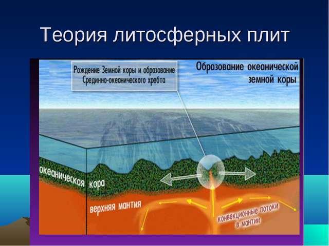 Теория литосферных плит