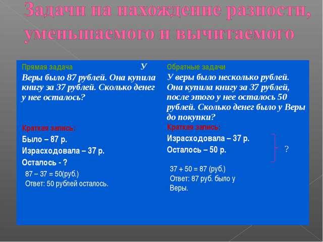 87 – 37 = 50(руб.) Ответ: 50 рублей осталось. 37 + 50 = 87 (руб.) Ответ: 87 р...