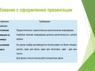 Требования к оформлению презентации Автор: Скиданова Е.А., учитель информатик